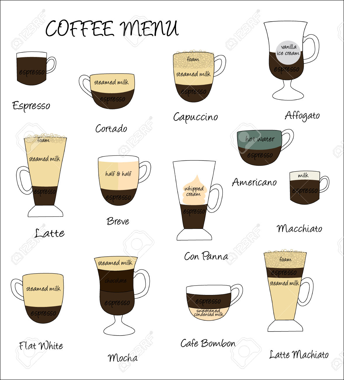 Vector Illustration Of Different Espresso Coffee Drinks Royalty.