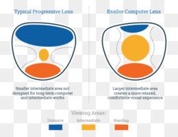 Essilor PNG and Essilor Transparent Clipart Free Download..