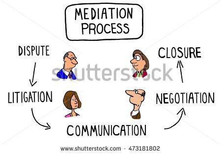 Mediation Stock Photos, Royalty.