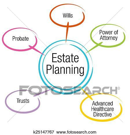 Estate planning clipart 2 » Clipart Portal.