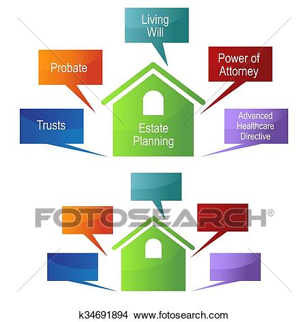 Estate Planning Chart Clipart.