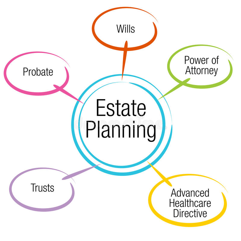 Estate Planning Stock Illustrations.