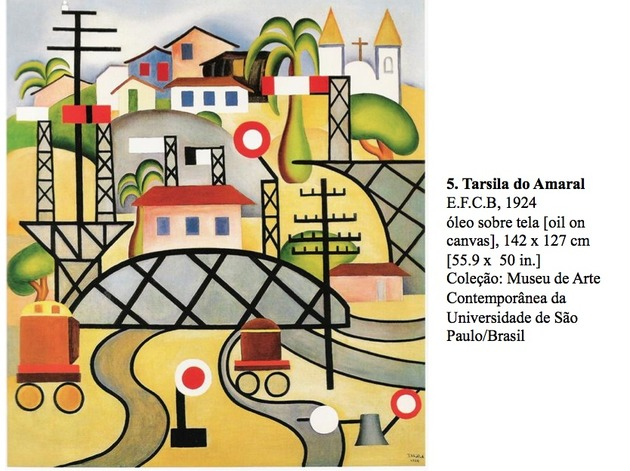 Modernism and Concretism in Brazil: Impacts and Resonances.
