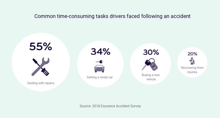 Drivers Face High Out.