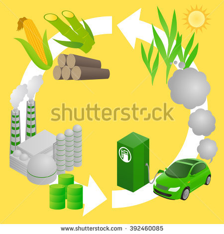 Ethanol Stock Photos, Images, & Pictures.