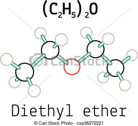 Vector Illustration of C4H10O diethyl ether molecule.