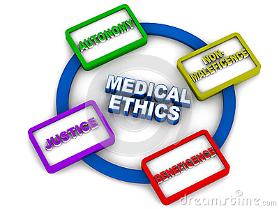 Medical Ethics Clipart.