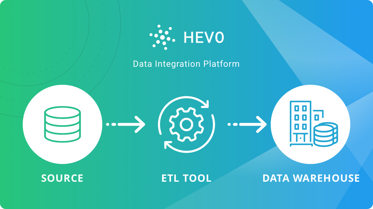 Best ETL Tools for Data Warehousing.