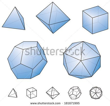 1000+ ideas about Euclidean Geometry on Pinterest.