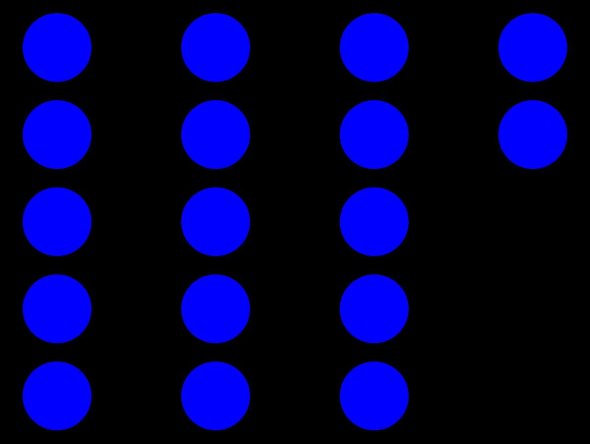 Euclidean division.