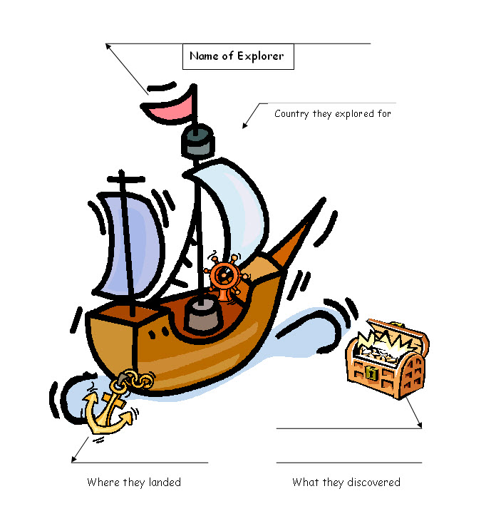Slideshow: European Explorers Cards: Research, Make, and Trade.