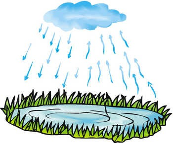 Free Evaporation Cliparts, Download Free Clip Art, Free Clip Art on.