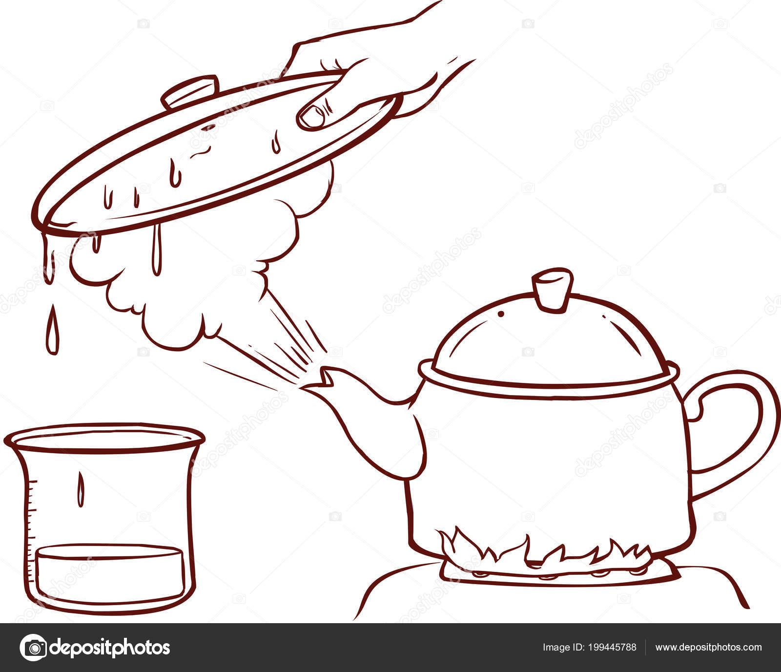 Cictures: teapot clip art.