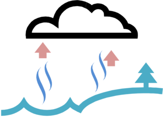Evaporation Cliparts.