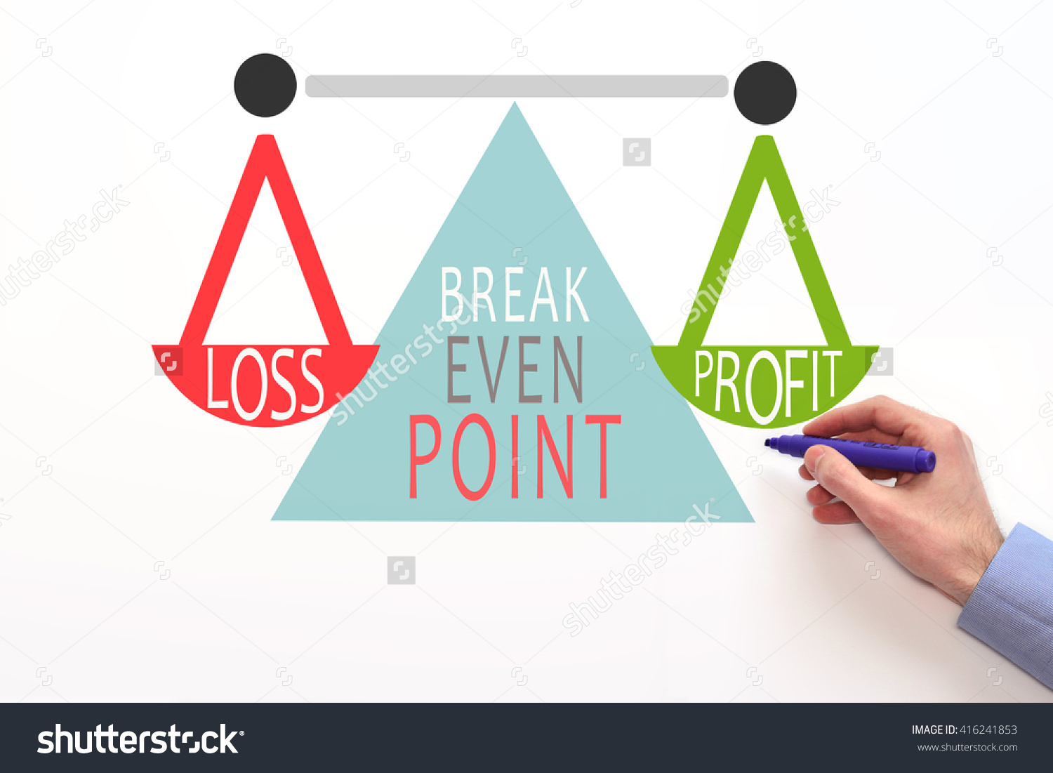 Break Even Analysis Clipart.