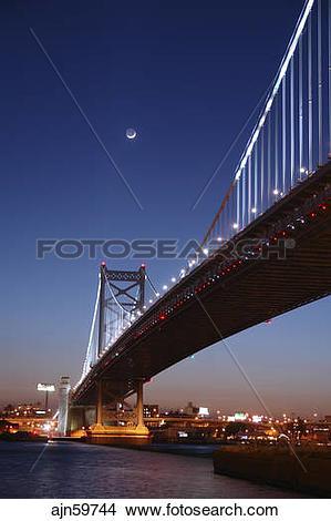 Stock Photo of Philadelphia, PA, Pennsylvania, Delaware River.