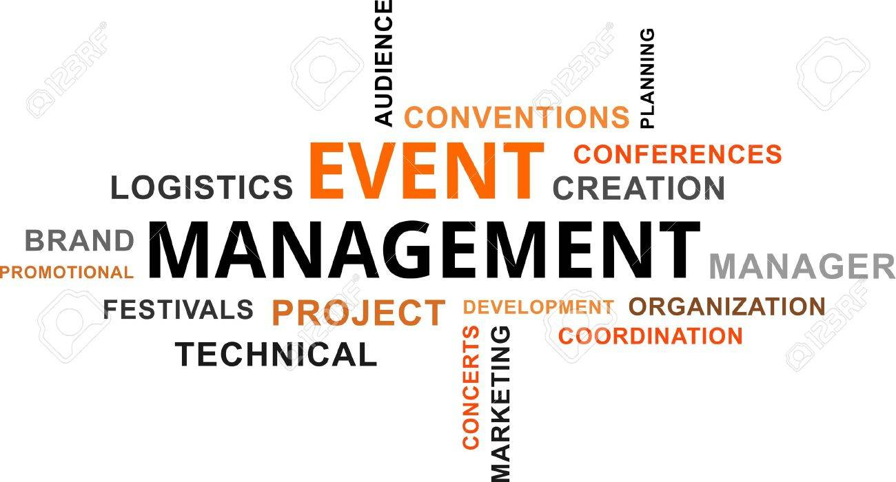 A word cloud of event management related items.