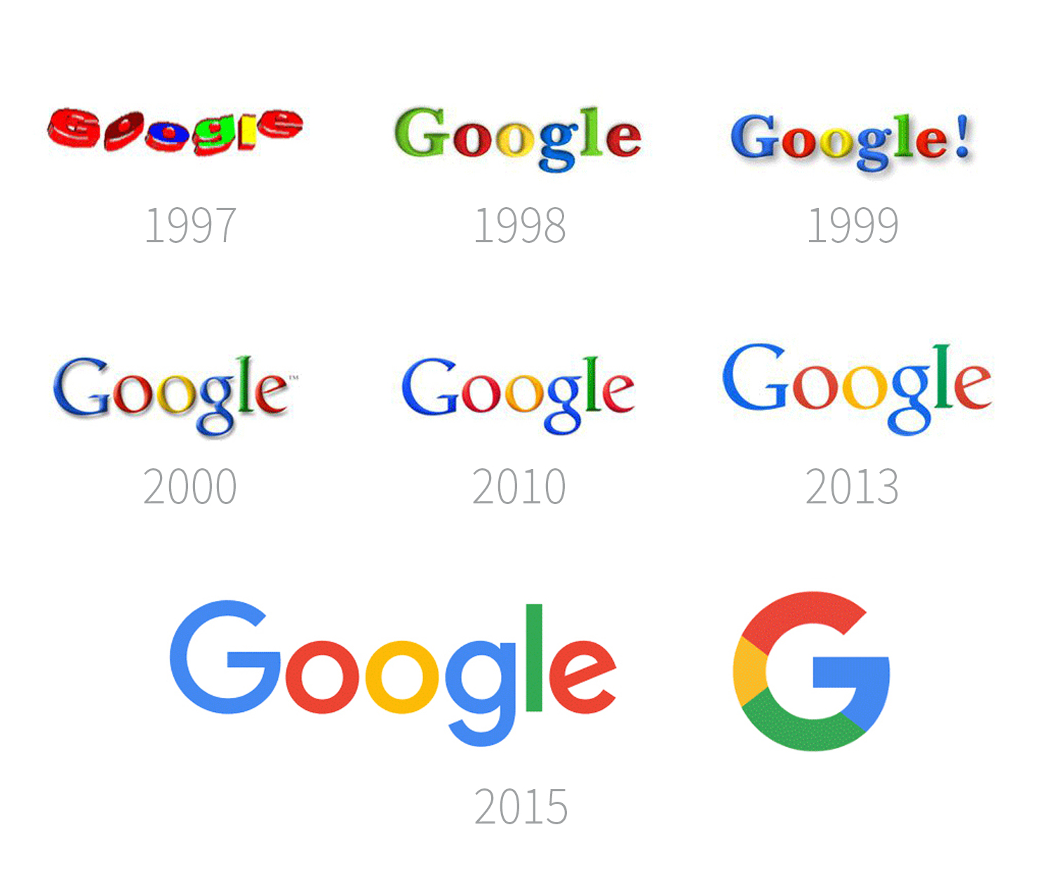 A look at logo evolution:.
