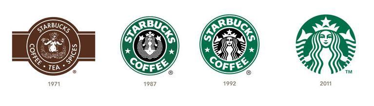 Logo history: The Evolution of Starbucks.