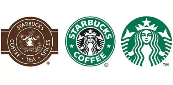 The Evolution of the Starbucks Logo.