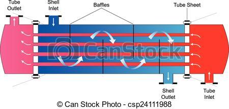 Heat exchanger Clipart Vector Graphics. 112 Heat exchanger EPS.