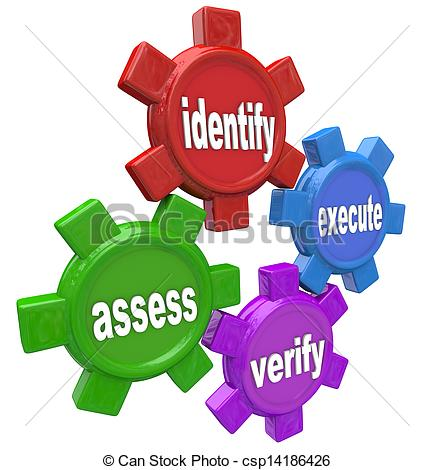 Clip Art of How to Handle Problem Identify Assess Execute Verify.