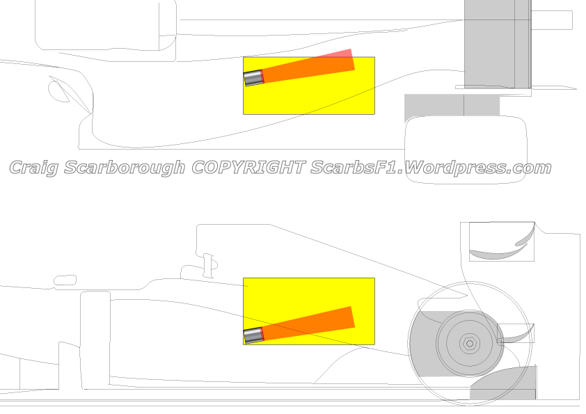 2012: Exhaust Position and Blown Effects.