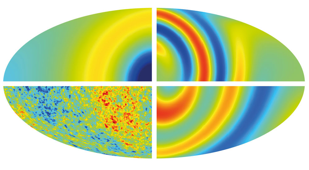 Cosmologists show that universe is expanding uniformly.