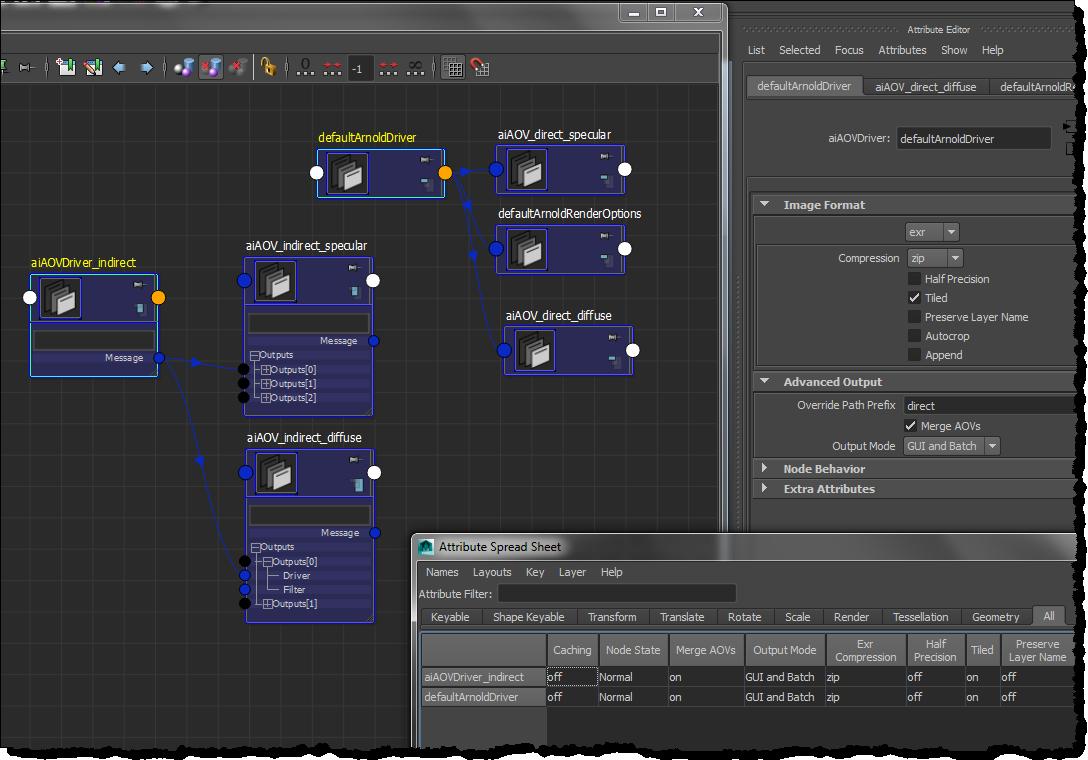 Merging AOVs aka rendering multi.