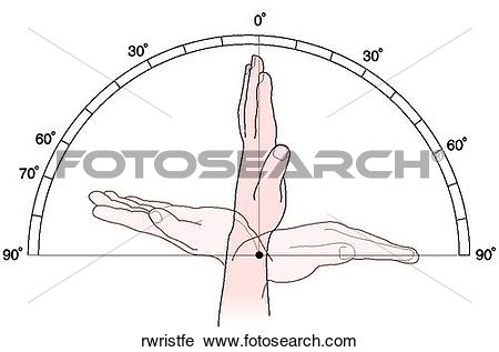 Clipart of ROM Wrist Flex/Ext rwristfe.
