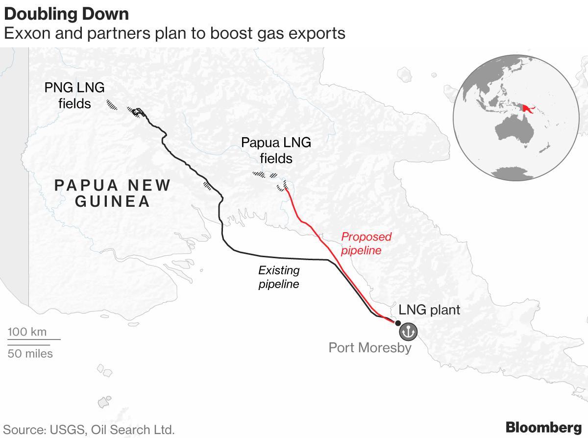 How Exxon's Big Gas Plan Stirred Up Papua New Guinea: QuickTake.