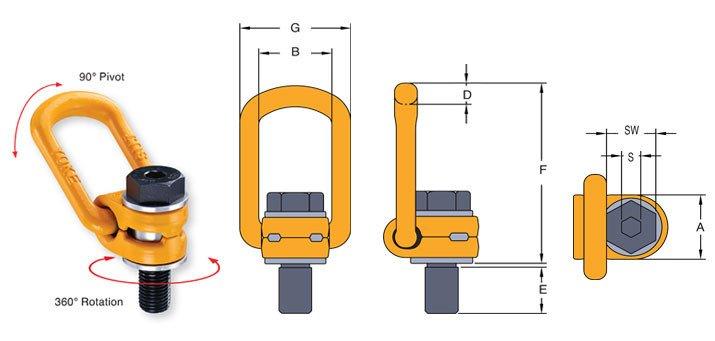 Yoke 360° Swivel Lifting Ring (Metric).