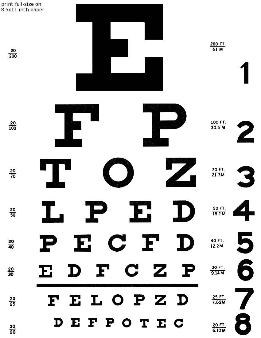 Exact Snellen Eye Chart Download Free Eyesight Test Chart Pdf.