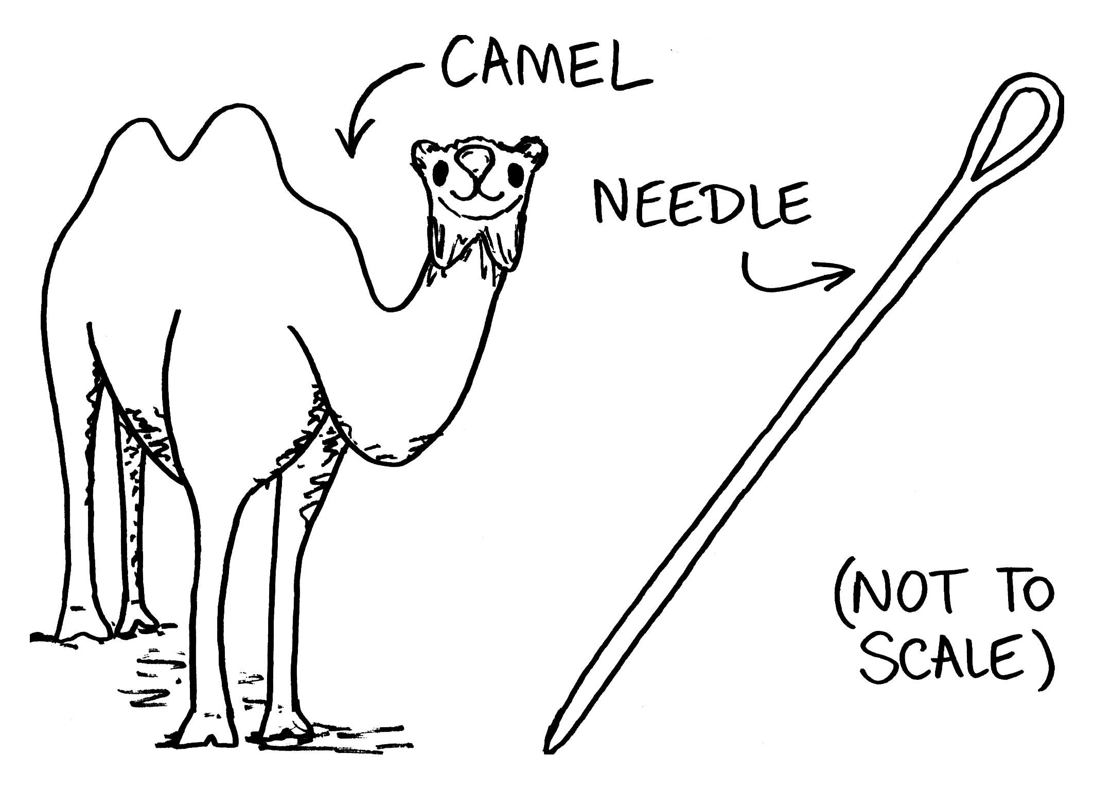 Camel through eye of needle clipart.