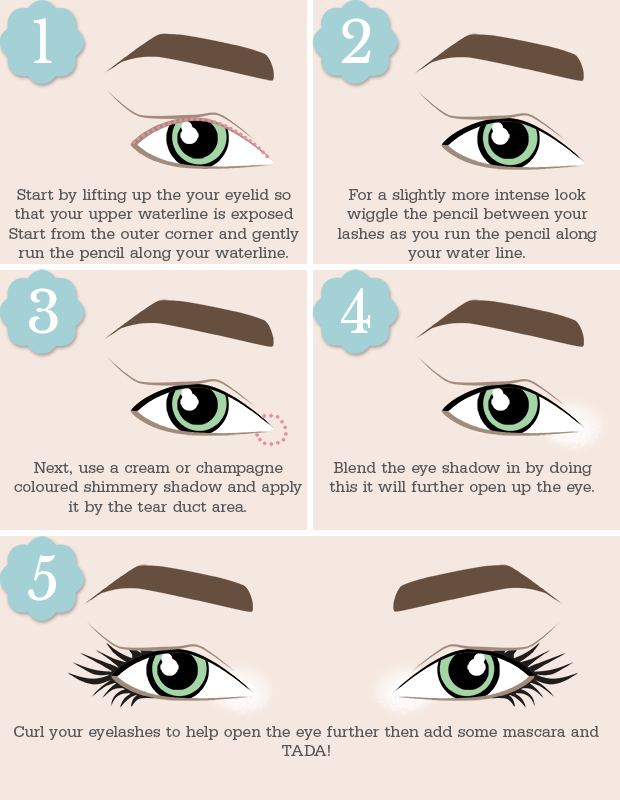 The Right Way to Apply Eyeliner For Your Eye Shape.