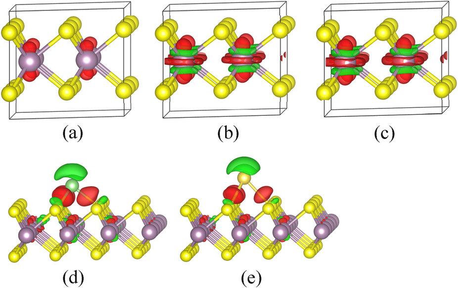 Origin of Structural Transformation in Mono.