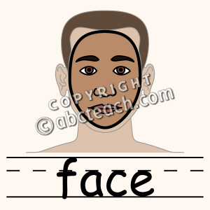Gallery For > Human Face Parts Clipart.