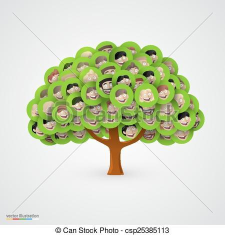 Vectors Illustration of Faces tree concept.