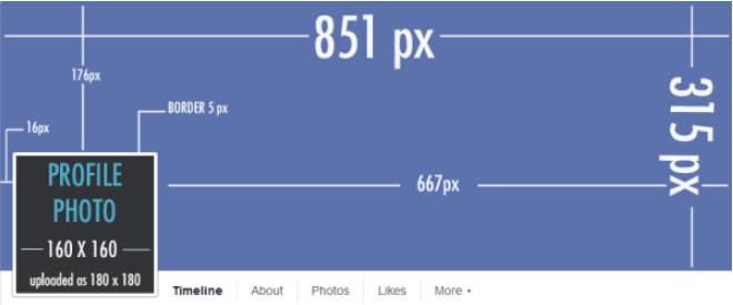 How to Size A Facebook Cover Photo.