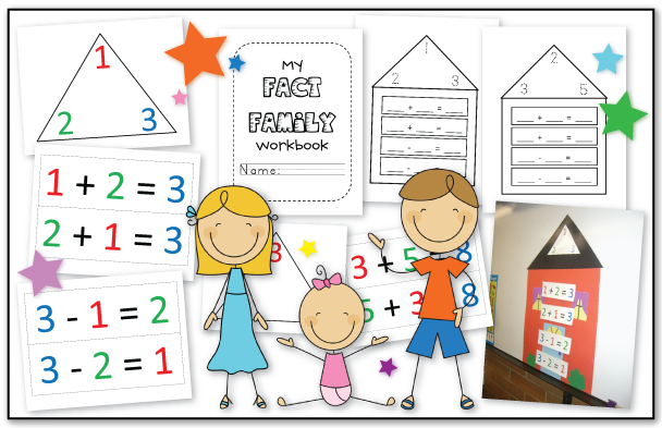 the teacher wife: pretty fact families.