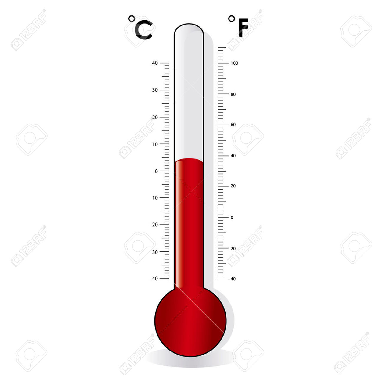Thermometer, Celsius, Fahrenheit Royalty Free Cliparts, Vectors.