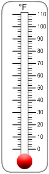 Farenheit Thermometer Blank Clipart.