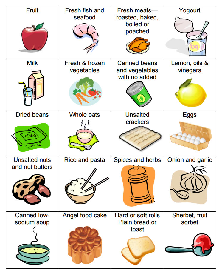 Nutrition Guide for Heart Failure.
