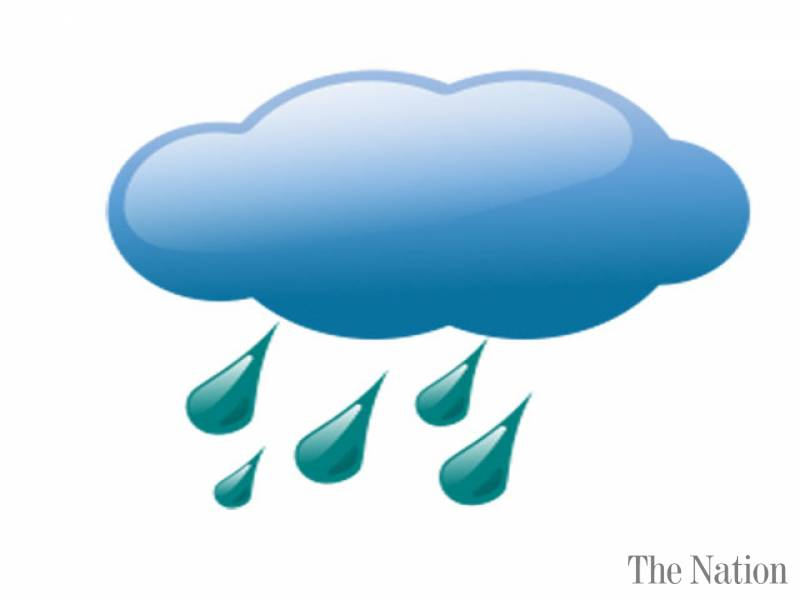 partly cloudy weather forecast for City.