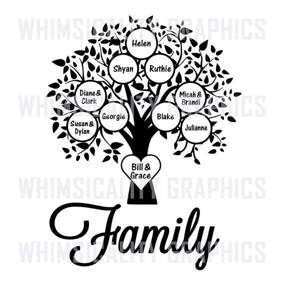Digital File Family Tree Blank Template By Whimsicalitygraphics.