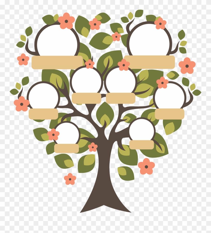 Familytree 2.