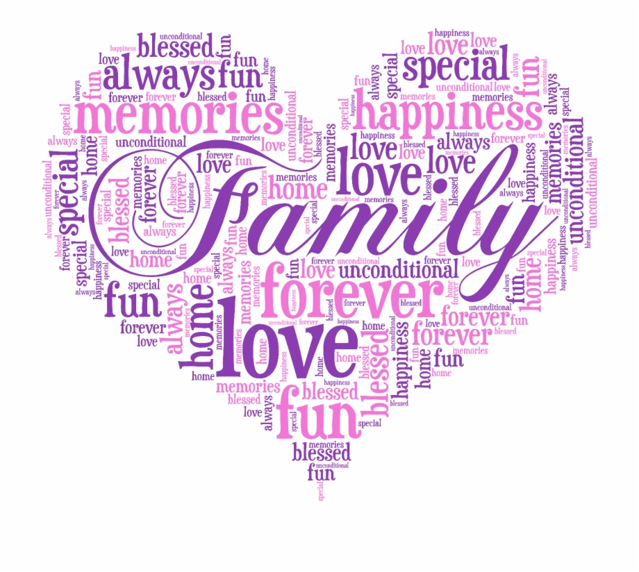 Family Word Art Png Poster.