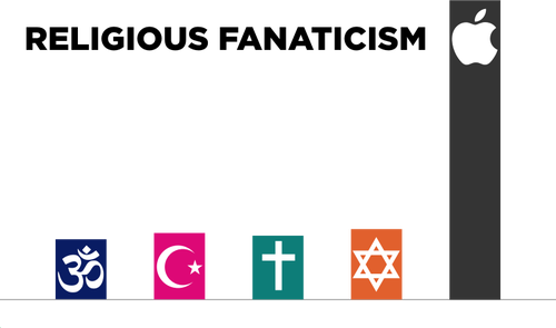 Religious fanaticism symbol vector image.