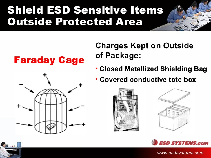 Faraday cage clipart.