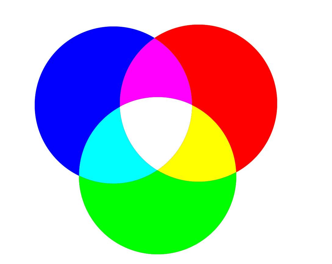 Farben mischen aus grundfarben
